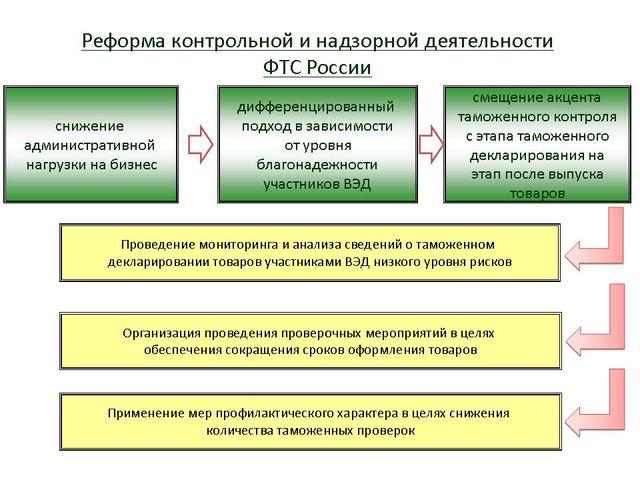Образец Проекта Пожарной Сигнализации - remstroimontaj 88