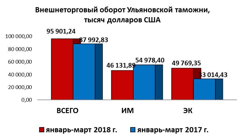 f9c0fca1c85f Новости Таможенного Союза и российской таможни