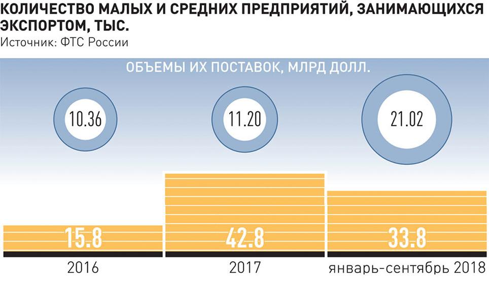 Займ под ПТС автомобиля в Иркутске без рисков Выдаем