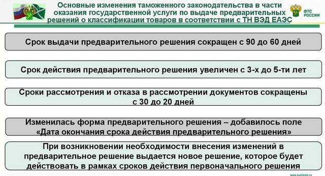 Займ под залог ПТС Барнаул! - VK