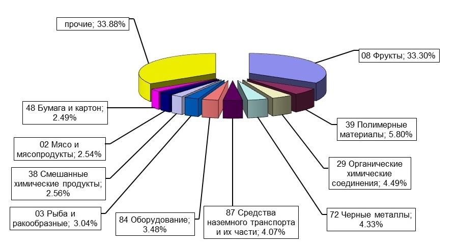 Уголовный кодекс индии на русском языке utilities
