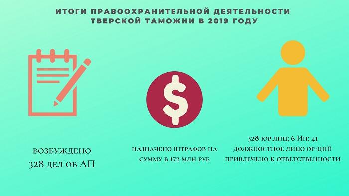 Справка для бассейна в Домодедово тверская